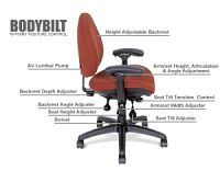 How Do I Choose the Right Ergonomic Chair